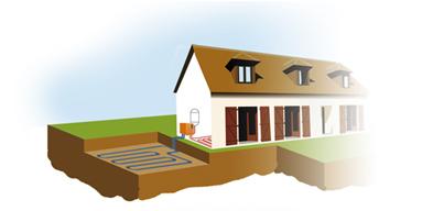 geothermie horizontale